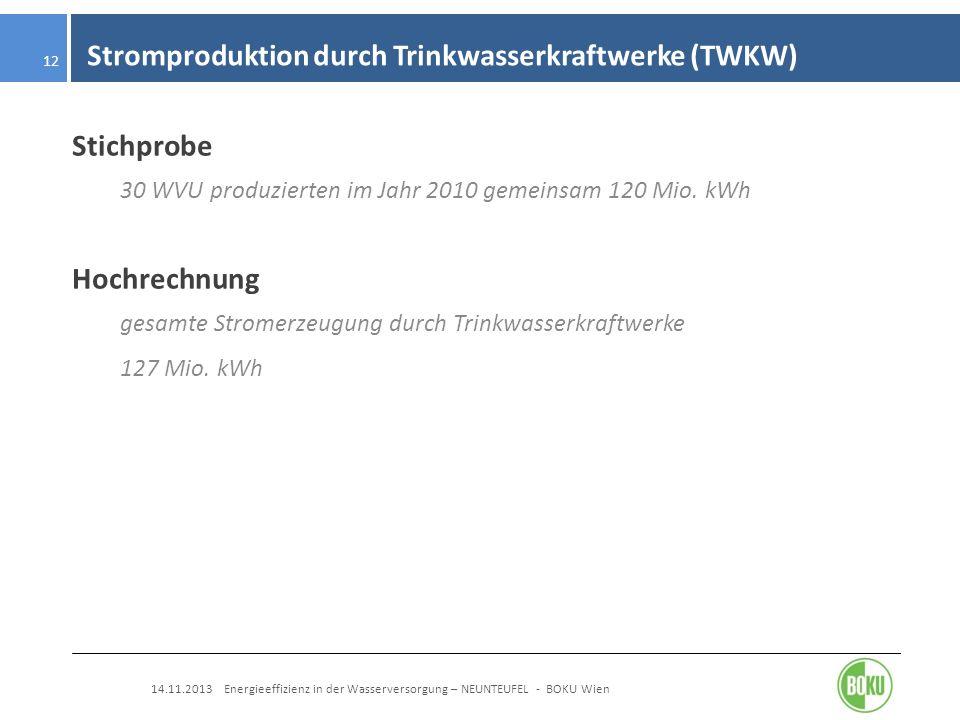 Stromproduktion durch Trinkwasserkraftwerke (TWKW) 14.11.2013 Energieeffizienz in der Wasserversorgung – NEUNTEUFEL - BOKU Wien 12 Stichprobe 30 WVU p