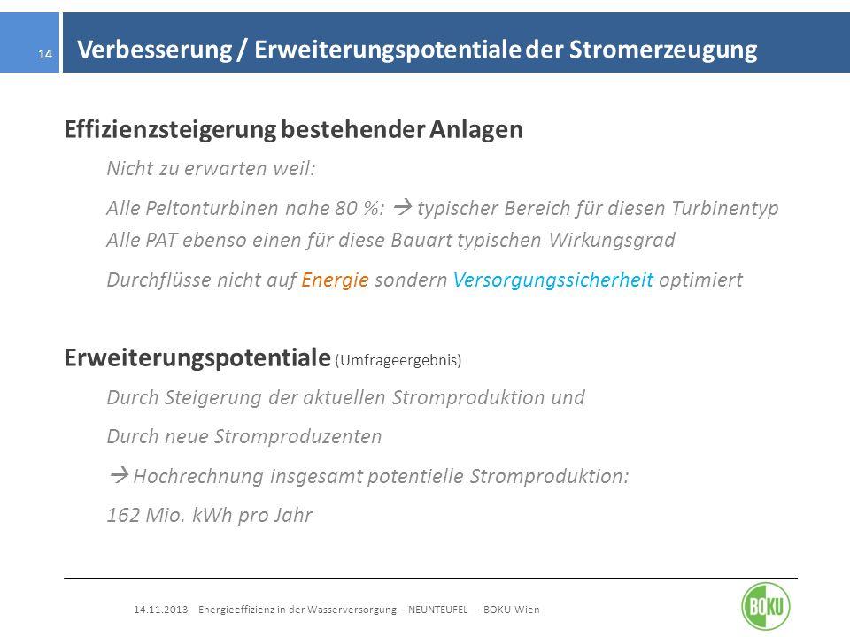 Verbesserung / Erweiterungspotentiale der Stromerzeugung 14.11.2013 Energieeffizienz in der Wasserversorgung – NEUNTEUFEL - BOKU Wien 14 Effizienzstei