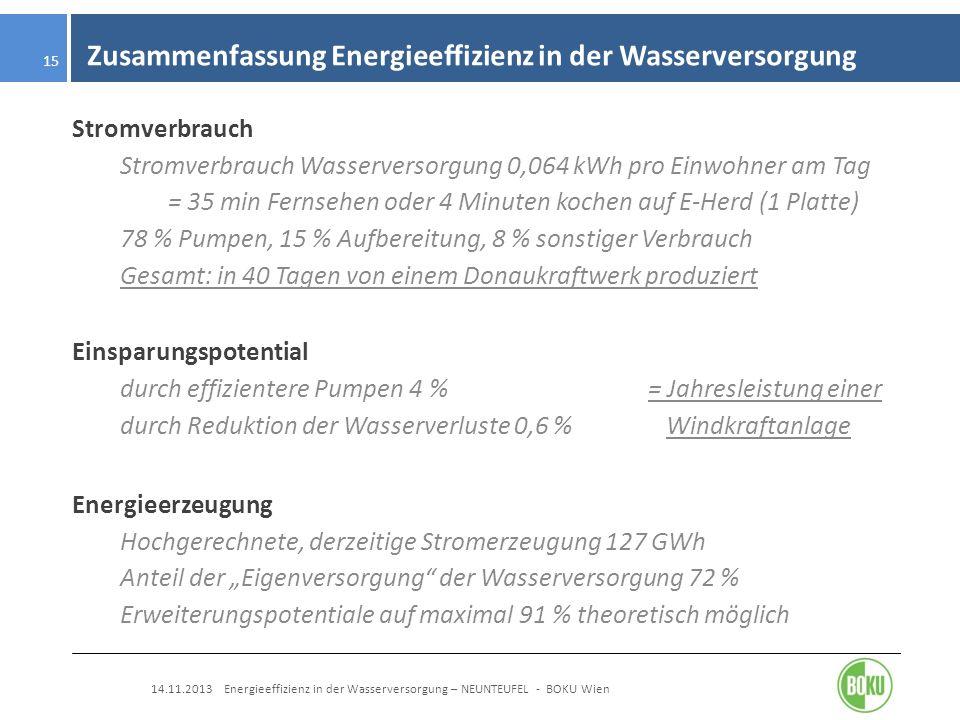 Zusammenfassung Energieeffizienz in der Wasserversorgung 14.11.2013 Energieeffizienz in der Wasserversorgung – NEUNTEUFEL - BOKU Wien 15 Stromverbrauc