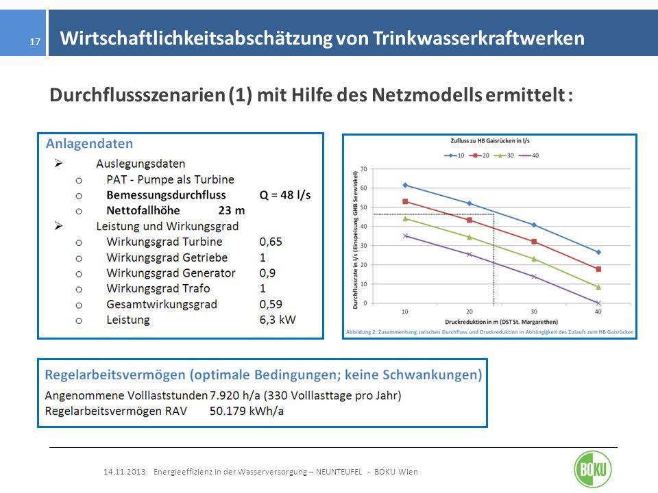 Wirtschaftlichkeitsabschätzung von Trinkwasserkraftwerken 14.11.2013 Energieeffizienz in der Wasserversorgung – NEUNTEUFEL - BOKU Wien 17 Durchflusssz