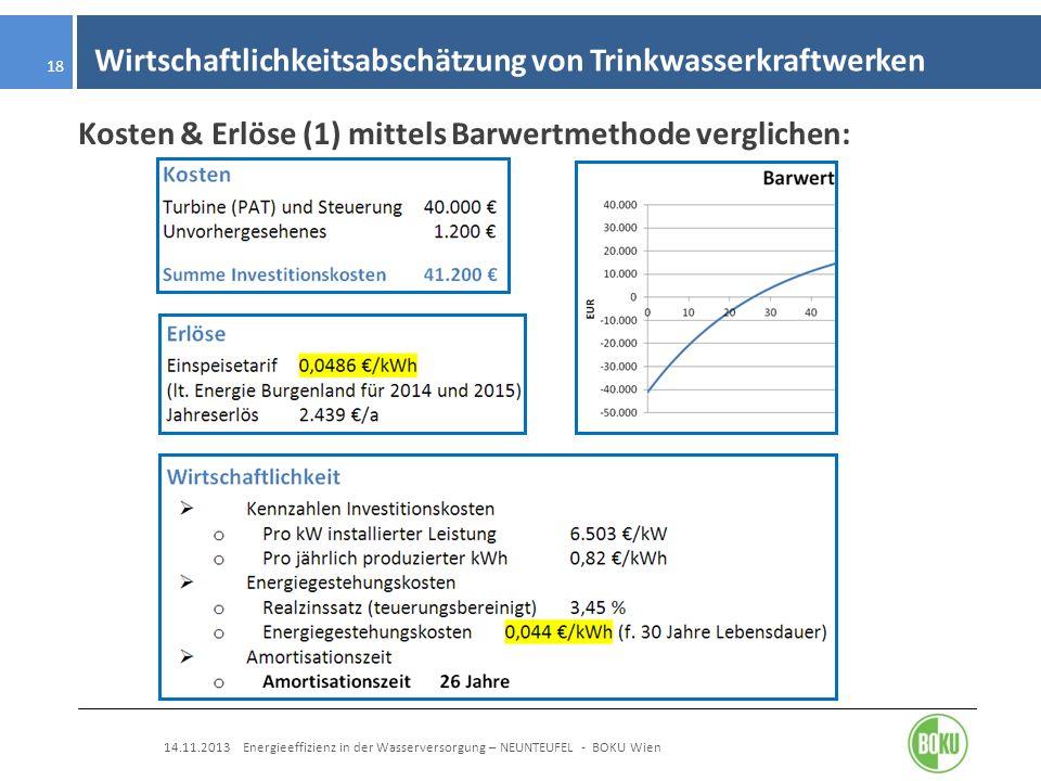 Wirtschaftlichkeitsabschätzung von Trinkwasserkraftwerken 14.11.2013 Energieeffizienz in der Wasserversorgung – NEUNTEUFEL - BOKU Wien 18 Kosten & Erl