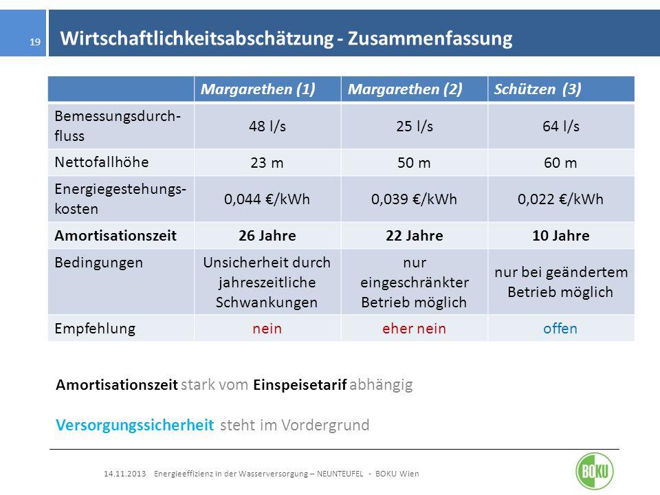 Wirtschaftlichkeitsabschätzung - Zusammenfassung 14.11.2013 Energieeffizienz in der Wasserversorgung – NEUNTEUFEL - BOKU Wien 19 Margarethen (1)Margar