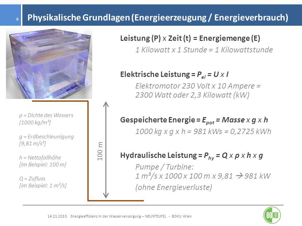 Physikalische Grundlagen (Energieerzeugung / Energieverbrauch) 14.11.2013 Energieeffizienz in der Wasserversorgung – NEUNTEUFEL - BOKU Wien 4 Leistung
