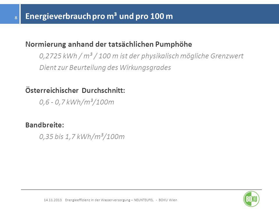 Energieverbrauch pro m³ und pro 100 m 14.11.2013 Energieeffizienz in der Wasserversorgung – NEUNTEUFEL - BOKU Wien 8 Normierung anhand der tatsächlich