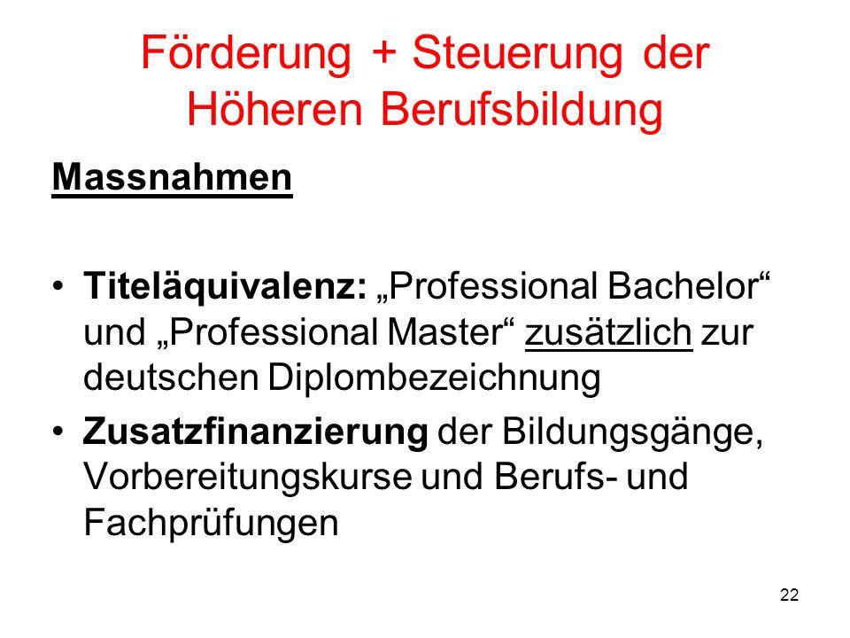 22 Förderung + Steuerung der Höheren Berufsbildung Massnahmen Titeläquivalenz: Professional Bachelor und Professional Master zusätzlich zur deutschen