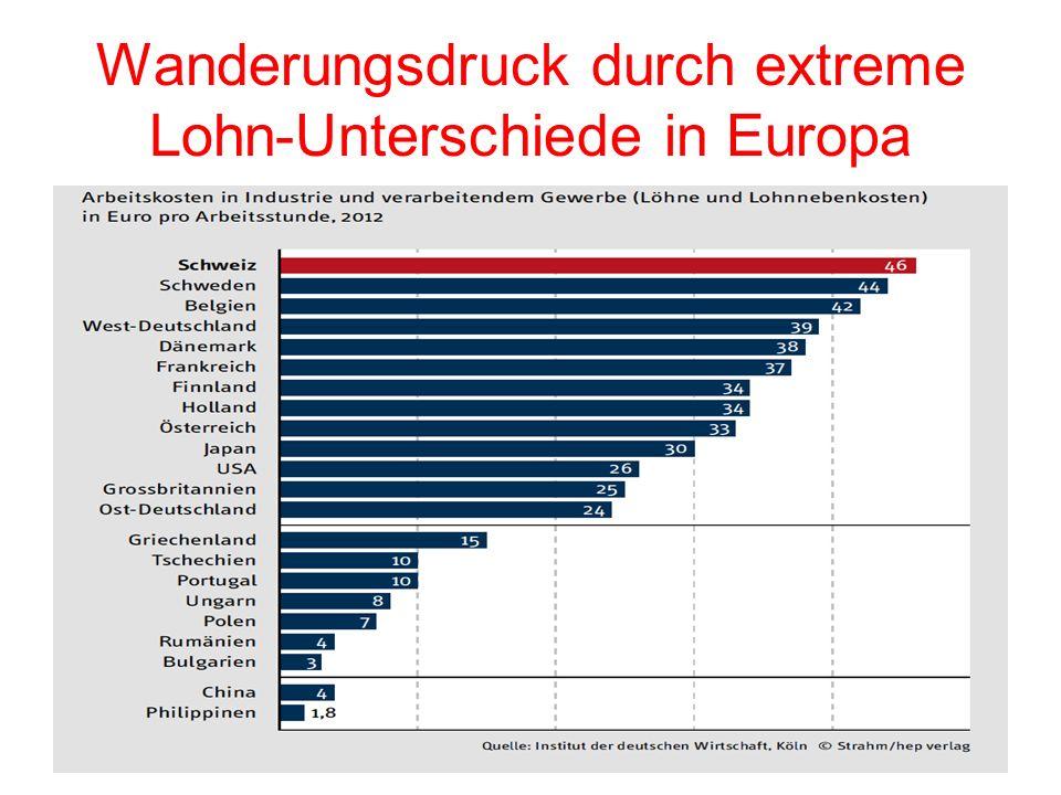 24 Wanderungsdruck durch extreme Lohn-Unterschiede in Europa