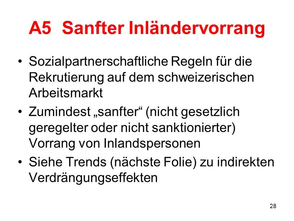 28 A5 Sanfter Inländervorrang Sozialpartnerschaftliche Regeln für die Rekrutierung auf dem schweizerischen Arbeitsmarkt Zumindest sanfter (nicht geset