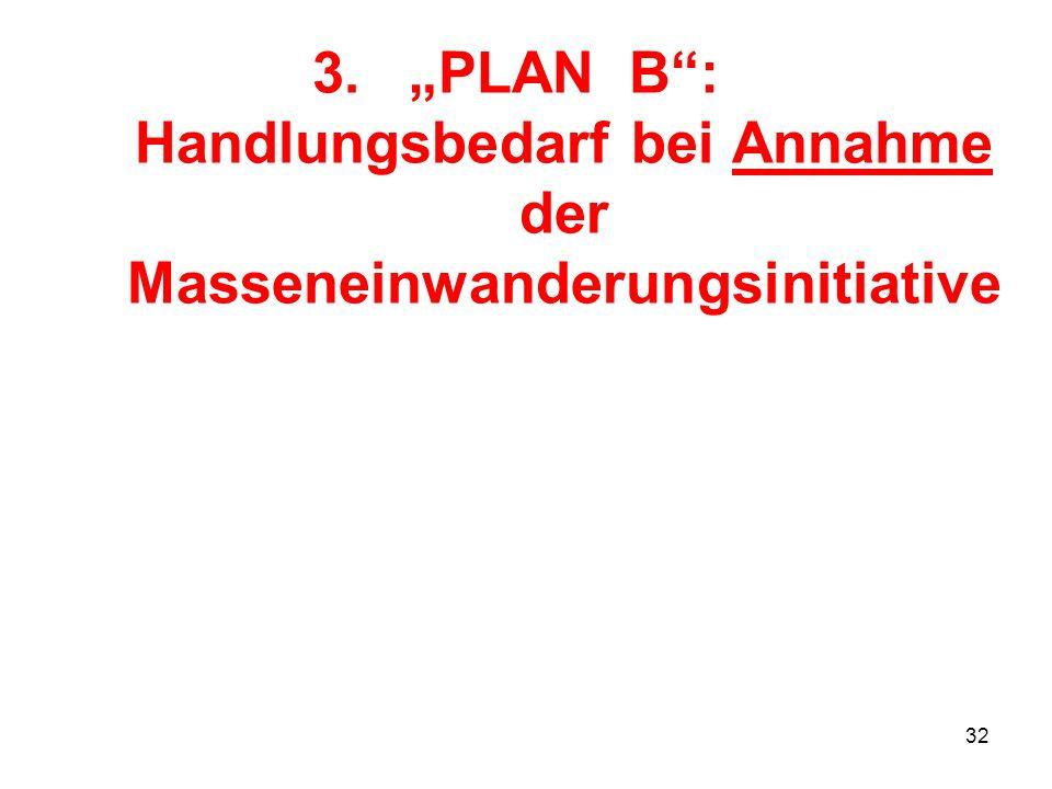 32 3.PLAN B: Handlungsbedarf bei Annahme der Masseneinwanderungsinitiative