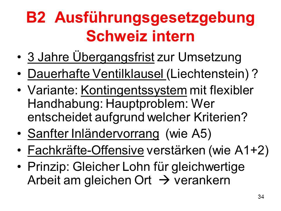 34 B2 Ausführungsgesetzgebung Schweiz intern 3 Jahre Übergangsfrist zur Umsetzung Dauerhafte Ventilklausel (Liechtenstein) ? Variante: Kontingentssyst