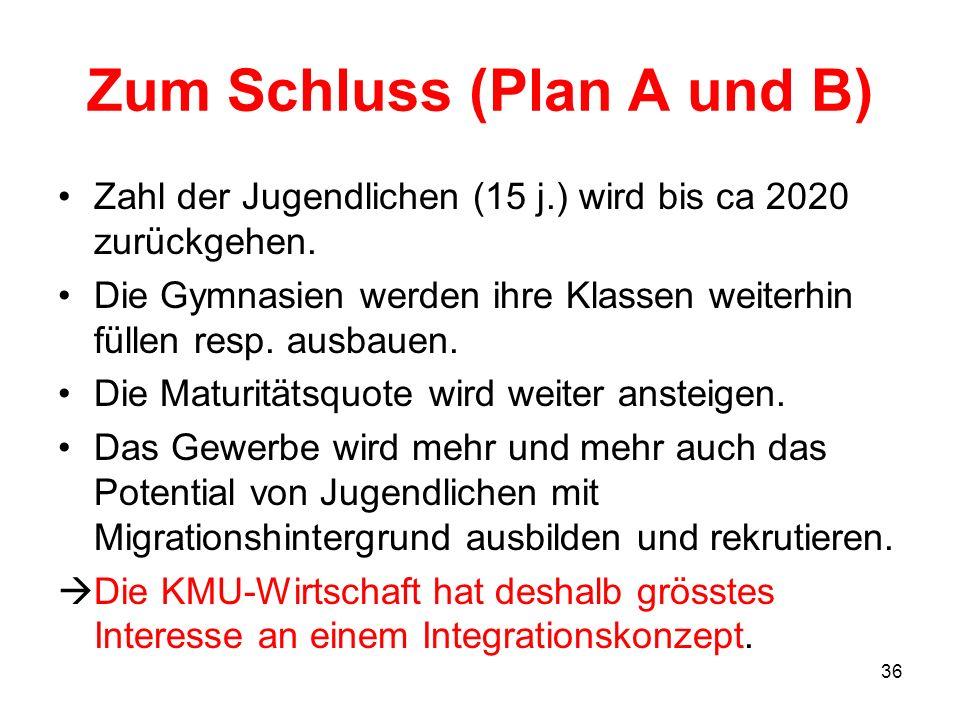 36 Zum Schluss (Plan A und B) Zahl der Jugendlichen (15 j.) wird bis ca 2020 zurückgehen. Die Gymnasien werden ihre Klassen weiterhin füllen resp. aus