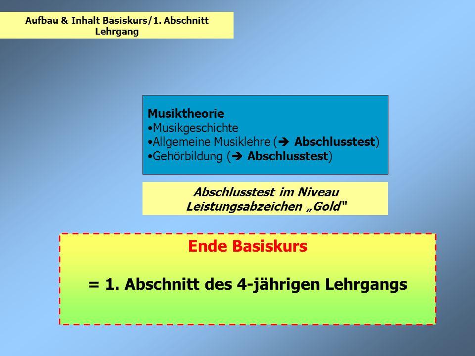 Musiktheorie Musikgeschichte Allgemeine Musiklehre ( Abschlusstest) Gehörbildung ( Abschlusstest) Abschlusstest im Niveau Leistungsabzeichen Gold Ende