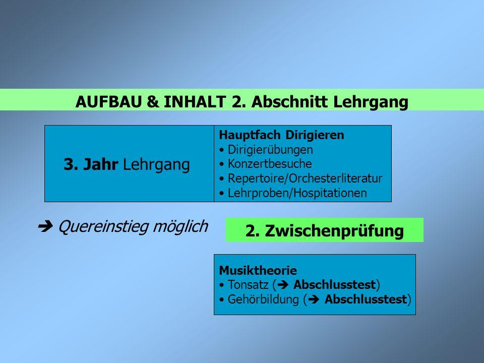AUFBAU & INHALT 2. Abschnitt Lehrgang 3. Jahr Lehrgang Hauptfach Dirigieren Dirigierübungen Konzertbesuche Repertoire/Orchesterliteratur Lehrproben/Ho