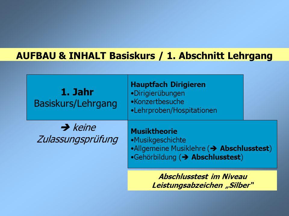 AUFBAU & INHALT Basiskurs / 1. Abschnitt Lehrgang 1. Jahr Basiskurs/Lehrgang Hauptfach Dirigieren Dirigierübungen Konzertbesuche Lehrproben/Hospitatio
