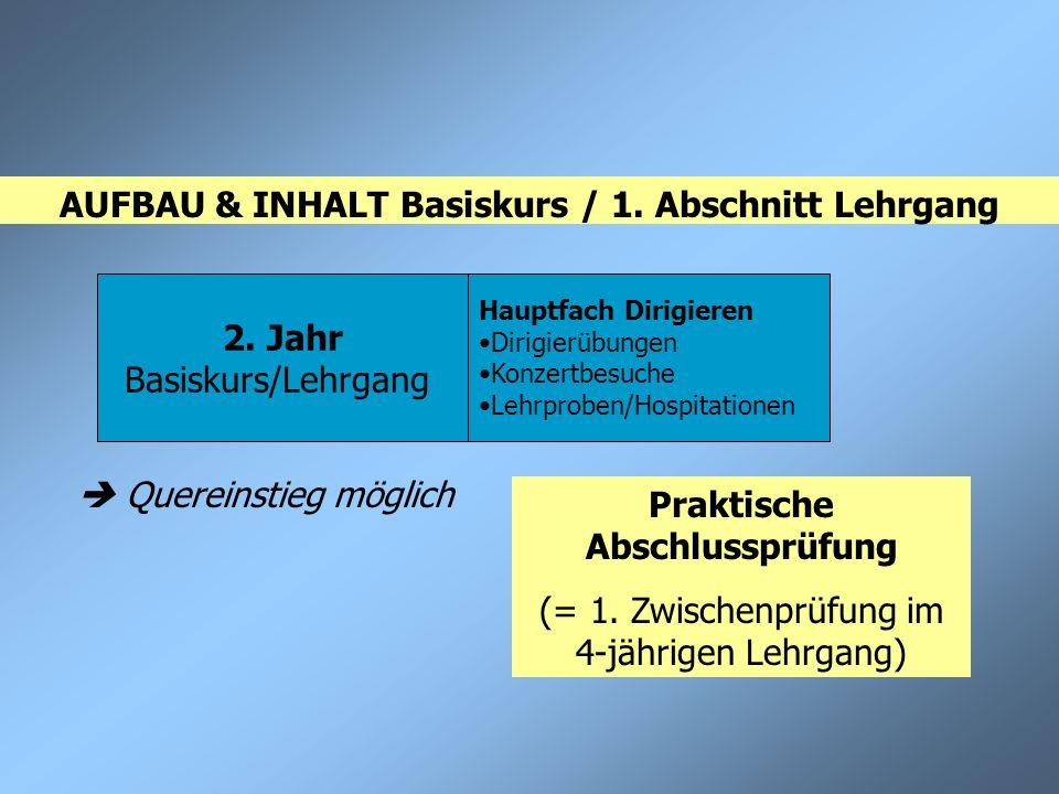 AUFBAU & INHALT Basiskurs / 1. Abschnitt Lehrgang 2. Jahr Basiskurs/Lehrgang Hauptfach Dirigieren Dirigierübungen Konzertbesuche Lehrproben/Hospitatio