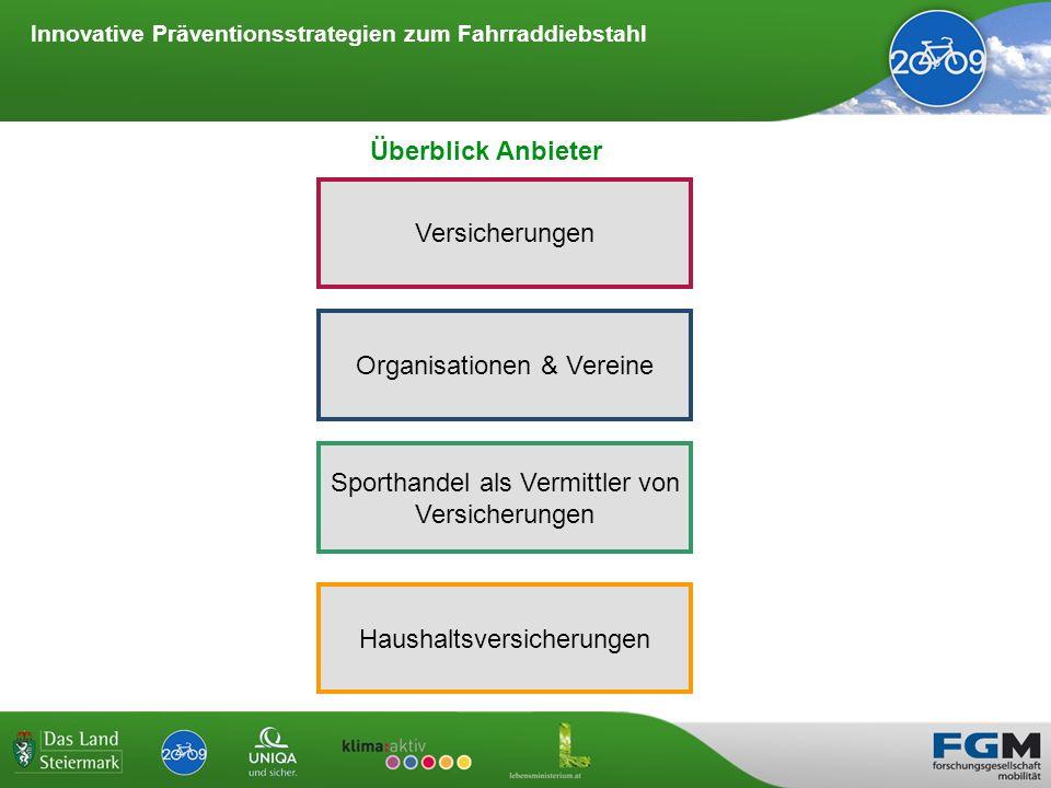 Innovative Präventionsstrategien zum Fahrraddiebstahl WS 3 - Versicherungsmodelle Zahlen und Fakten 400.000 Fahrräder werden jährlich gekauft 30.000 Fahrräder werden gestohlen Untersuchung des VKI (Verein für Konsumenteninformation) im Auftrag der AK: Angebote von Fahrraddiebstahlversicherungen (Kaufwert zwischen 500 und 1500 Euro) Zahlen aus Deutschland Fahrraddiebstahl verursacht erhebliche Massenschäden Fahrrad bei ca.