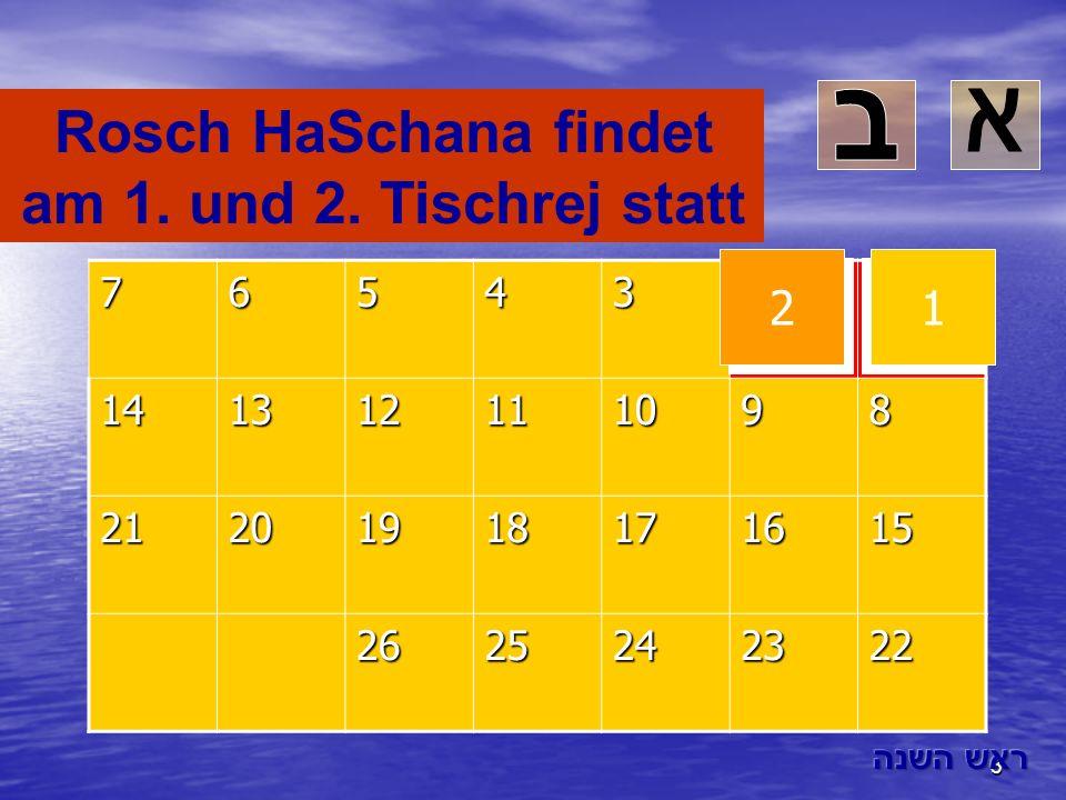 334567891011121314 15161718192021 2223242526 Rosch HaSchana findet am 1. und 2. Tischrej statt 12