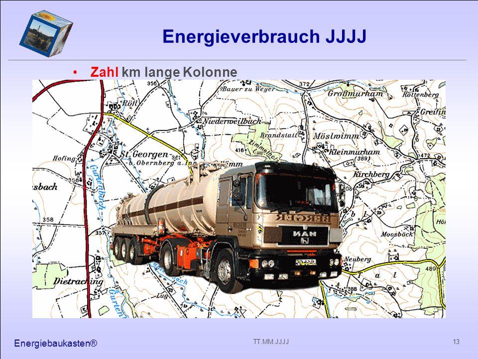 Energiebaukasten® 13TT.MM.JJJJ Energieverbrauch JJJJ Zahl km lange Kolonne