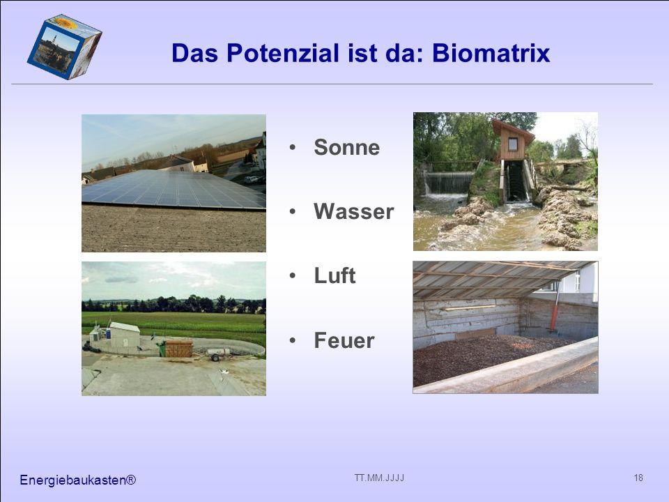 Energiebaukasten® 18TT.MM.JJJJ Das Potenzial ist da: Biomatrix Sonne Wasser Luft Feuer