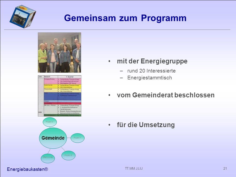 Energiebaukasten® 21TT.MM.JJJJ Gemeinsam zum Programm mit der Energiegruppe –rund 20 Interessierte –Energiestammtisch vom Gemeinderat beschlossen für