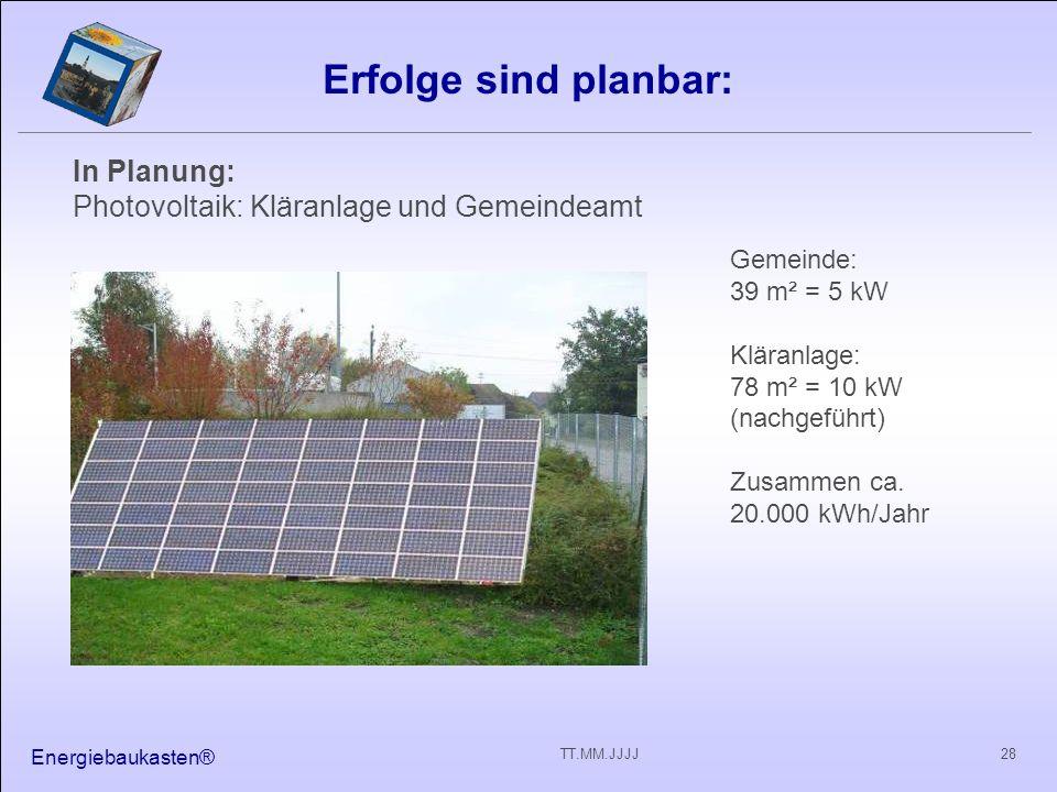 Energiebaukasten® 28TT.MM.JJJJ Erfolge sind planbar: In Planung: Photovoltaik: Kläranlage und Gemeindeamt Gemeinde: 39 m² = 5 kW Kläranlage: 78 m² = 10 kW (nachgeführt) Zusammen ca.