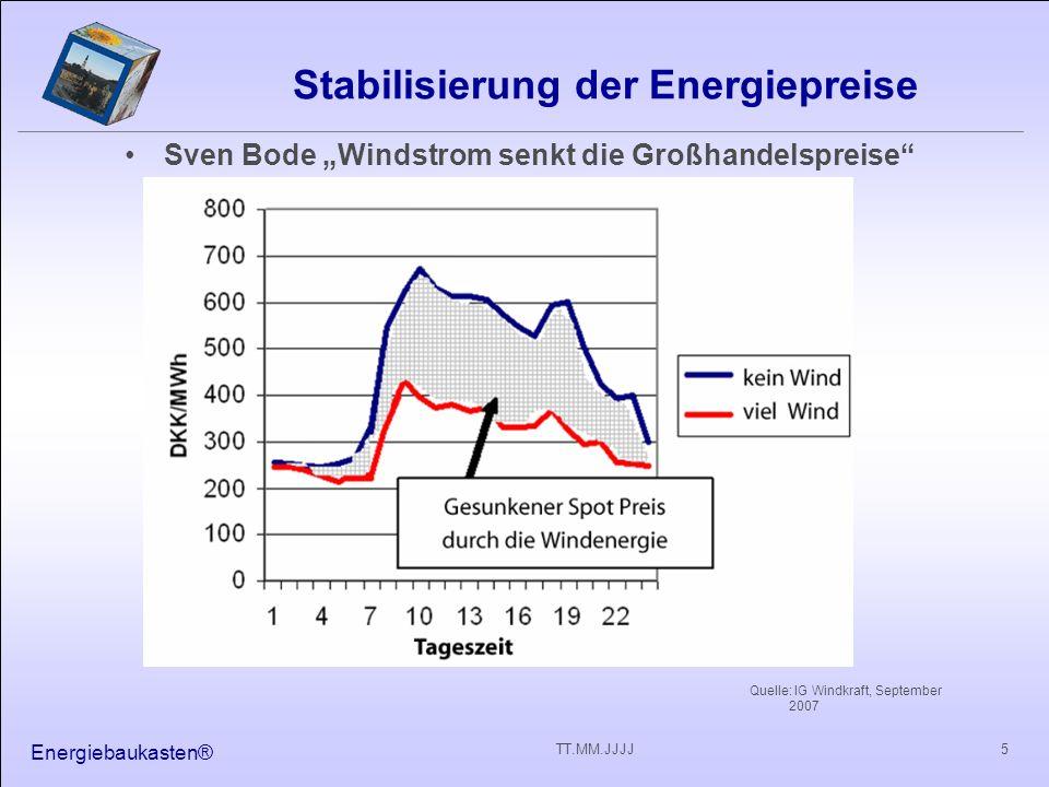 Energiebaukasten® 26TT.MM.JJJJ Erfolge sind messbar: Sonne Photovoltaikanlage: Schümann Thermische Solaranlagen: 12 (3 neu) Foto: Sharp 310 m²