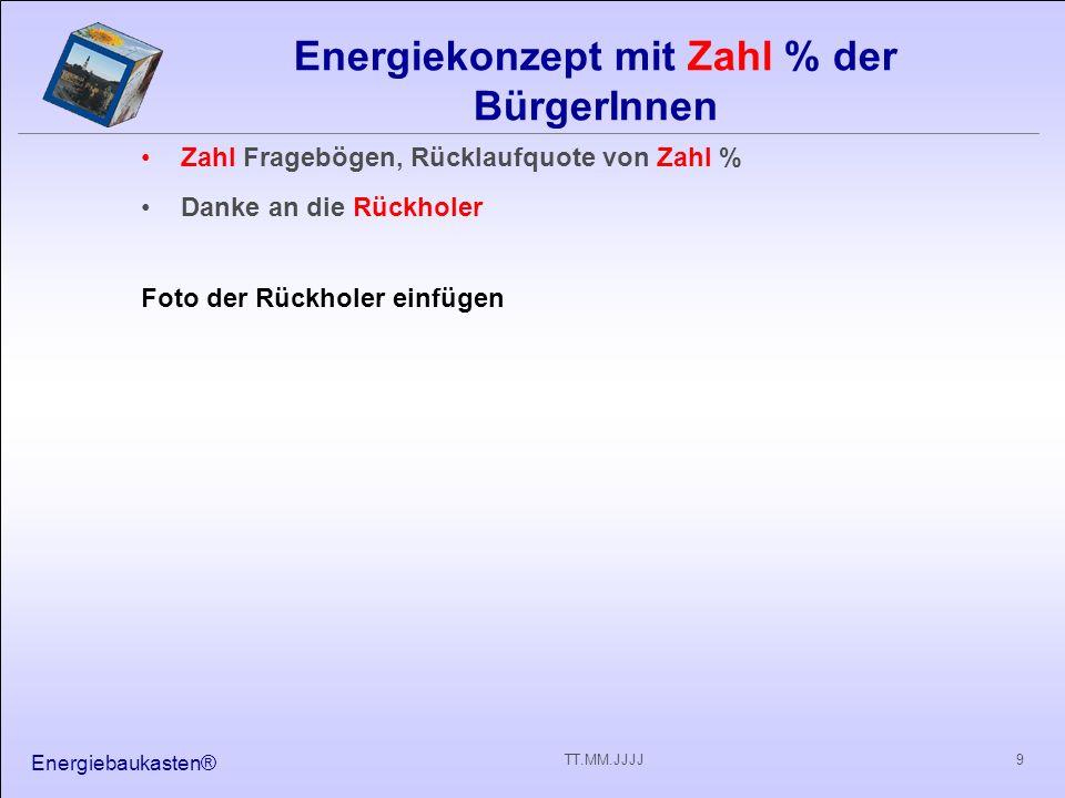 Energiebaukasten® 9TT.MM.JJJJ Energiekonzept mit Zahl % der BürgerInnen Zahl Fragebögen, Rücklaufquote von Zahl % Danke an die Rückholer Foto der Rück