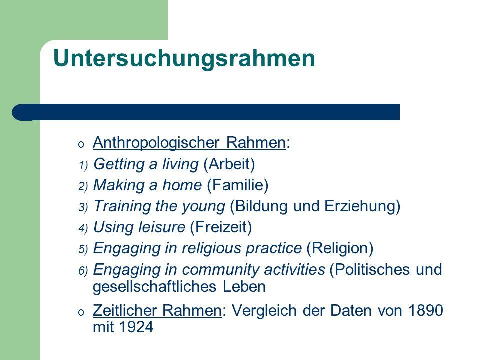 Untersuchungsrahmen o Anthropologischer Rahmen: 1) Getting a living (Arbeit) 2) Making a home (Familie) 3) Training the young (Bildung und Erziehung)