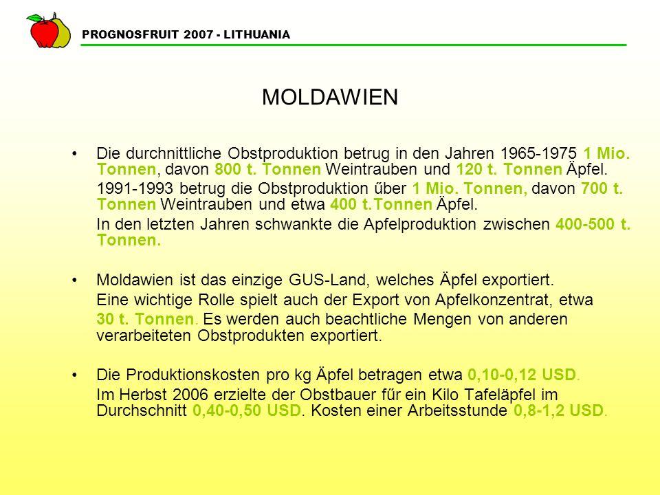 PROGNOSFRUIT 2007 - LITHUANIA MOLDAWIEN Die durchnittliche Obstproduktion betrug in den Jahren 1965-1975 1 Mio.
