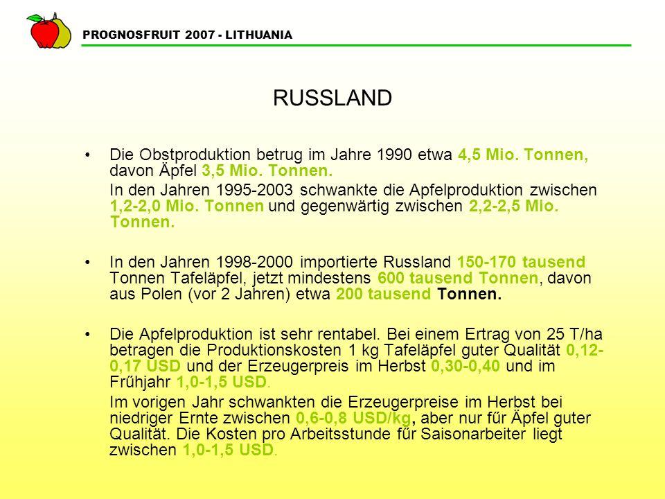 PROGNOSFRUIT 2007 - LITHUANIA RUSSLAND Im Jahre 2006 betrug die Apfelproduktion 2,0-2,2 Mio.