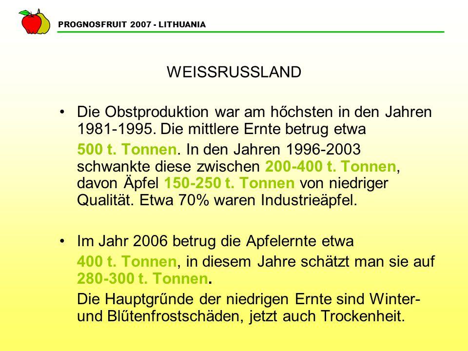 PROGNOSFRUIT 2007 - LITHUANIA WEISSRUSSLAND Die Obstproduktion war am hőchsten in den Jahren 1981-1995.