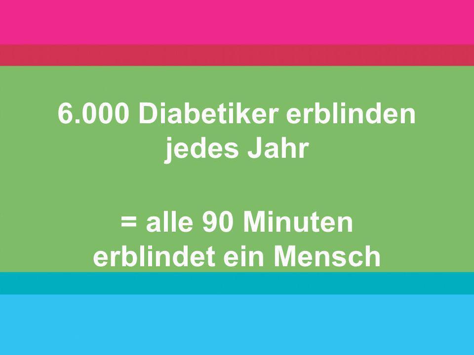 6.000 Diabetiker erblinden jedes Jahr = alle 90 Minuten erblindet ein Mensch