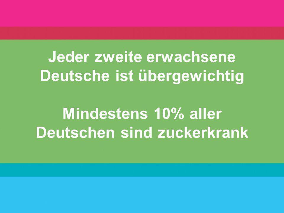 Jeder zweite erwachsene Deutsche ist übergewichtig Mindestens 10% aller Deutschen sind zuckerkrank
