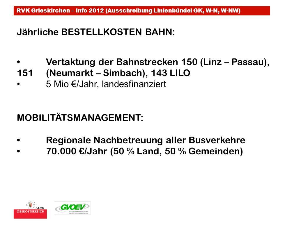 RVK Grieskirchen – Info 2012 (Ausschreibung Linienbündel GK, W-N, W-NW) Jährliche BESTELLKOSTEN BAHN: Vertaktung der Bahnstrecken 150 (Linz – Passau), 151 (Neumarkt – Simbach), 143 LILO 5 Mio /Jahr, landesfinanziert MOBILITÄTSMANAGEMENT: Regionale Nachbetreuung aller Busverkehre 70.000 /Jahr (50 % Land, 50 % Gemeinden)