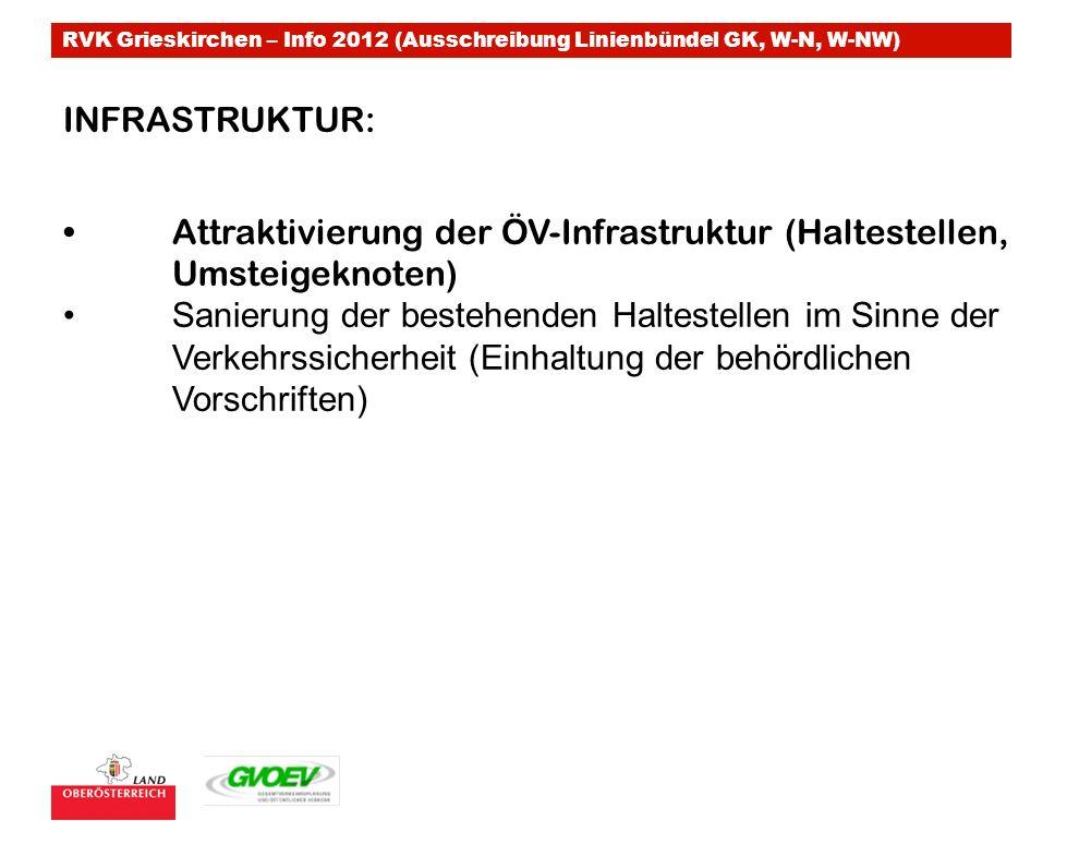 RVK Grieskirchen – Info 2012 (Ausschreibung Linienbündel GK, W-N, W-NW) INFRASTRUKTUR: Attraktivierung der ÖV-Infrastruktur (Haltestellen, Umsteigekno