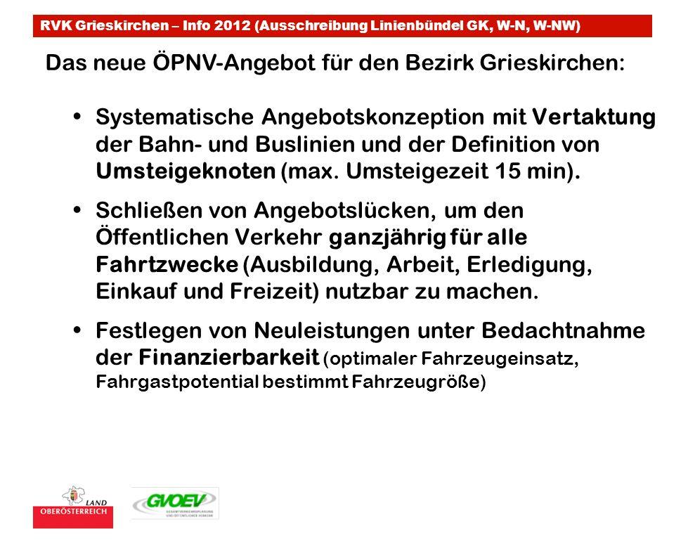 RVK Grieskirchen – Info 2012 (Ausschreibung Linienbündel GK, W-N, W-NW) Das neue ÖPNV-Angebot für den Bezirk Grieskirchen: Systematische Angebotskonze
