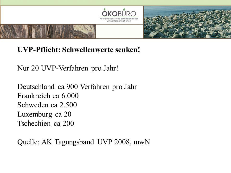 UVP-Pflicht: Schwellenwerte senken. Nur 20 UVP-Verfahren pro Jahr.
