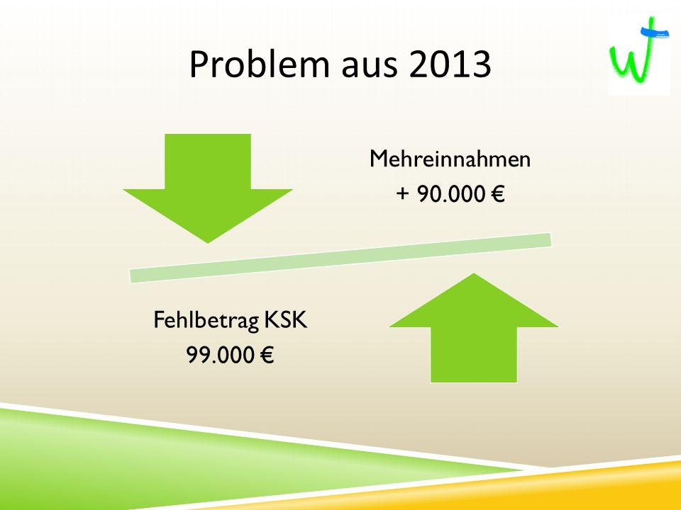 Mehreinnahmen + 90.000 Fehlbetrag KSK 99.000 Problem aus 2013