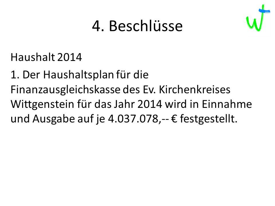 4. Beschlüsse 2013 2012 2015 217 Haushalt 2014 1.