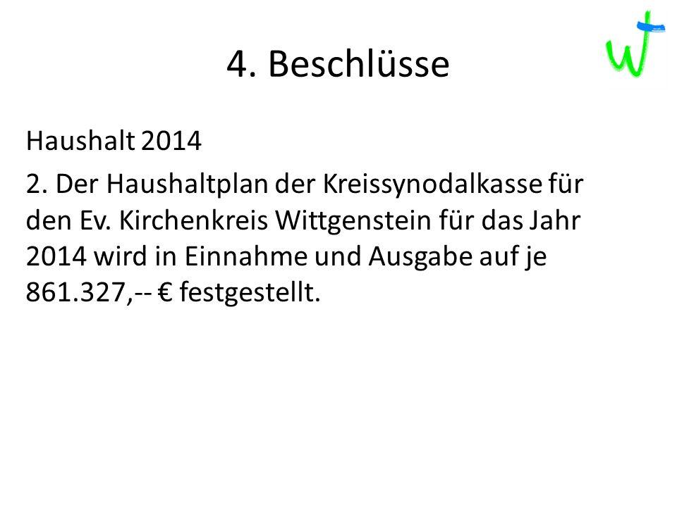 4. Beschlüsse 2013 2012 2015 217 Haushalt 2014 2.