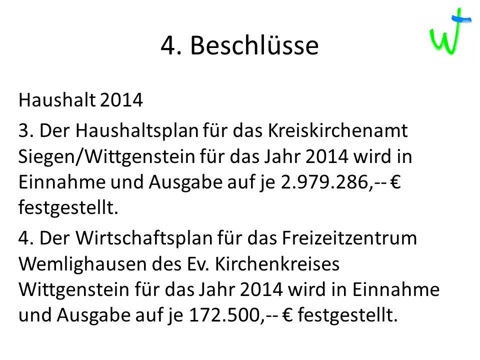 4. Beschlüsse 2013 2012 2015 217 Haushalt 2014 3.