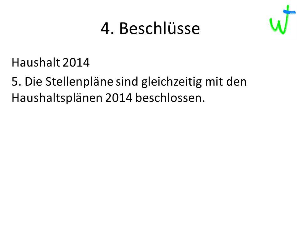 4. Beschlüsse 2013 2012 2015 217 Haushalt 2014 5.
