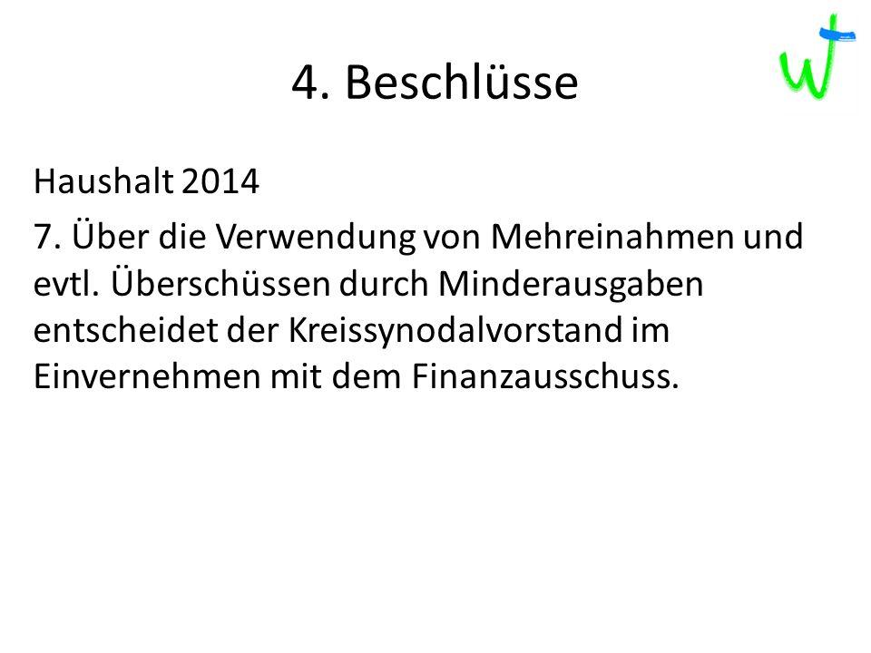 4.Beschlüsse 2013 2012 2015 217 Haushalt 2014 7. Über die Verwendung von Mehreinahmen und evtl.