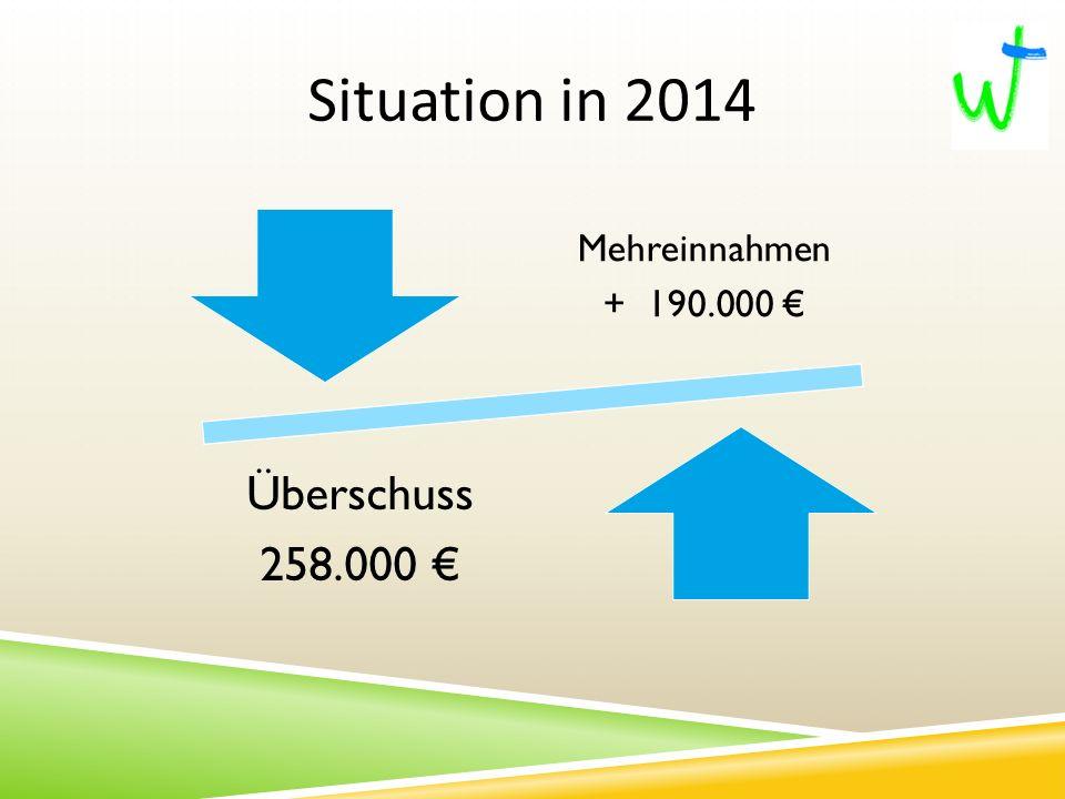 Mehreinnahmen + 190.000 Überschuss 258.000 Situation in 2014
