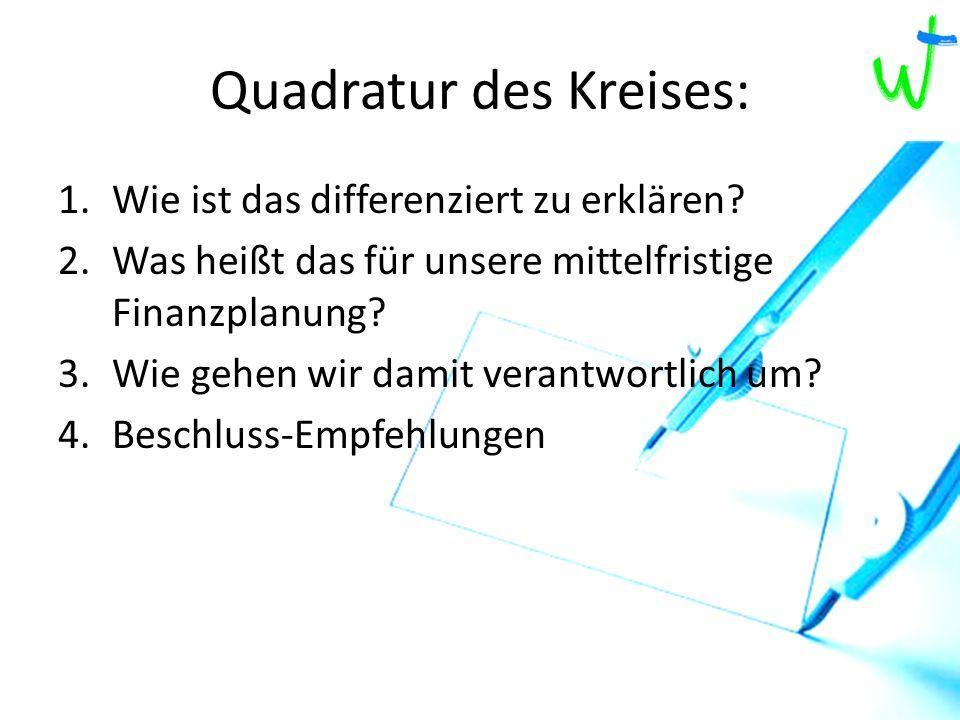 Quadratur des Kreises: 1.Wie ist das differenziert zu erklären.