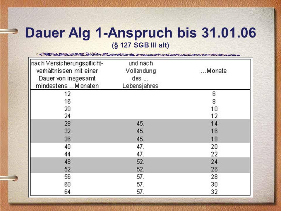 Dauer Alg 1-Anspruch bis 31.01.06 (§ 127 SGB III alt)