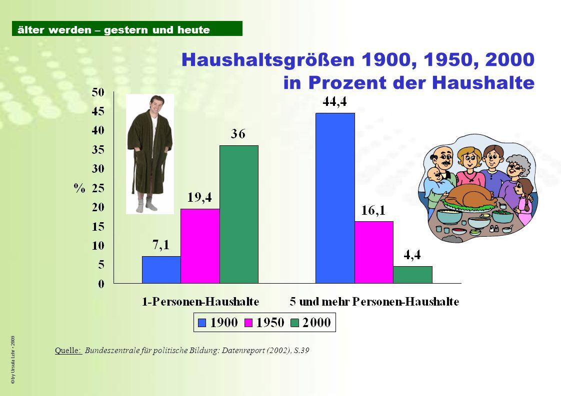 © by Ursula Lehr 2009 Haushaltsgrößen 1900, 1950, 2000 in Prozent der Haushalte Quelle: Bundeszentrale für politische Bildung: Datenreport (2002), S.3