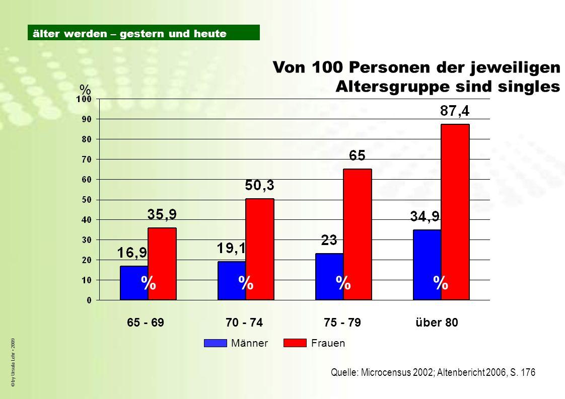 © by Ursula Lehr 2009 Von 100 Personen der jeweiligen Altersgruppe sind singles Quelle: Microcensus 2002; Altenbericht 2006, S. 176 65 - 6970 - 7475 -
