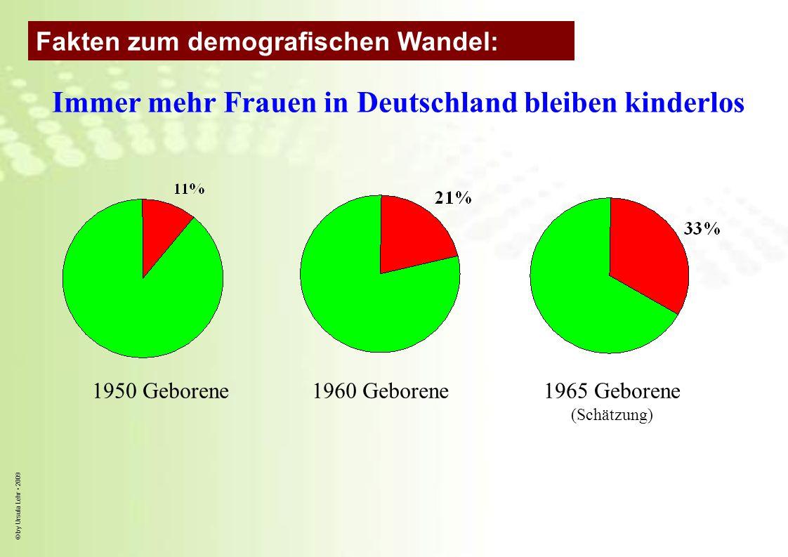 © by Ursula Lehr 2009 Immer mehr Frauen in Deutschland bleiben kinderlos 1950 Geborene1960 Geborene1965 Geborene (Schätzung) Fakten zum demografischen