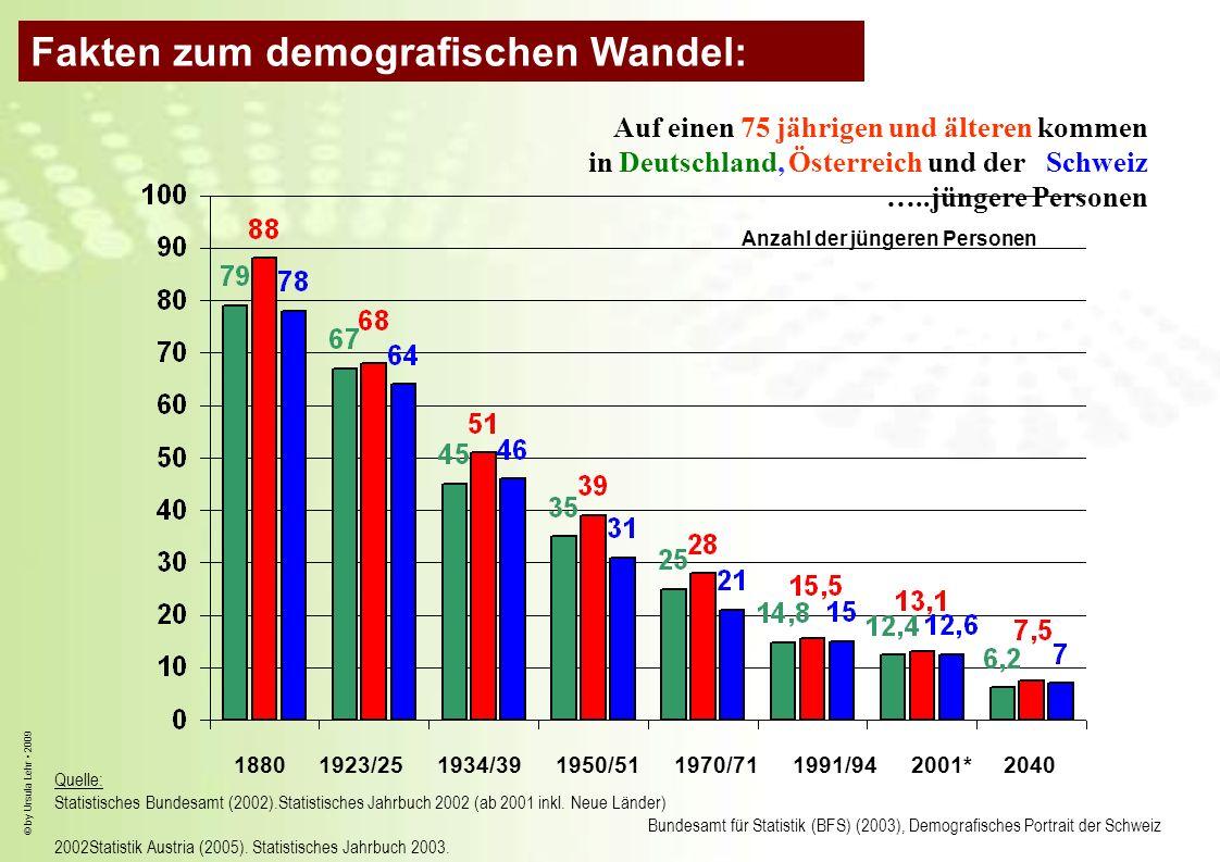© by Ursula Lehr 2009 Quelle: Statistisches Bundesamt (2002).Statistisches Jahrbuch 2002 (ab 2001 inkl. Neue Länder) Bundesamt für Statistik (BFS) (20