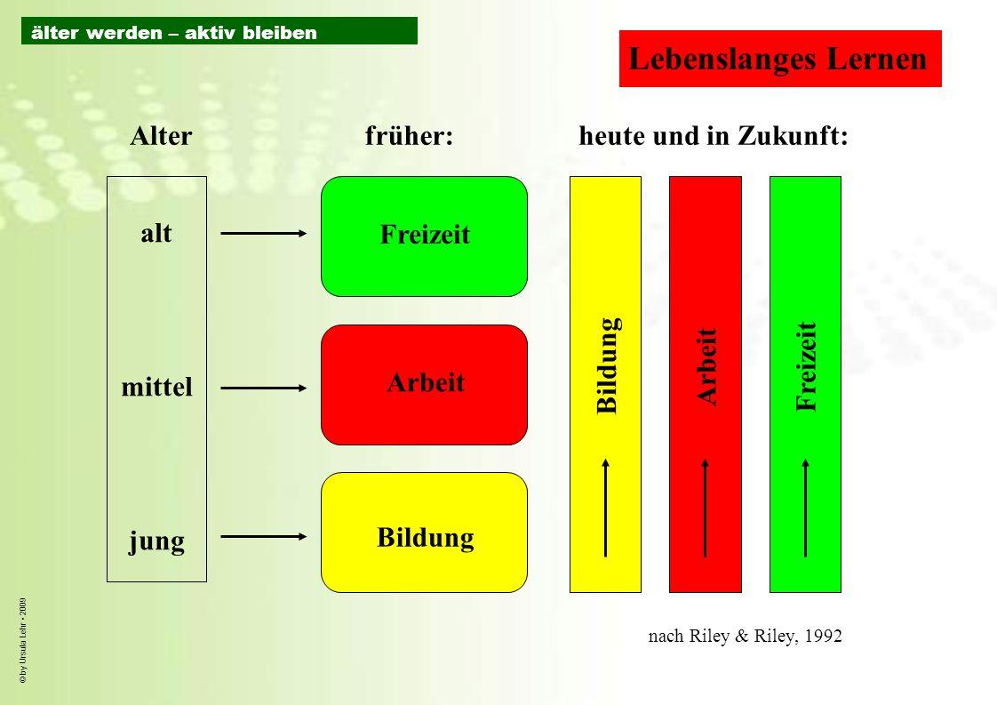 © by Ursula Lehr 2009 Lebenslanges Lernen Alterheute und in Zukunft:früher: alt mittel jung Freizeit Arbeit Bildung ArbeitFreizeit nach Riley & Riley,